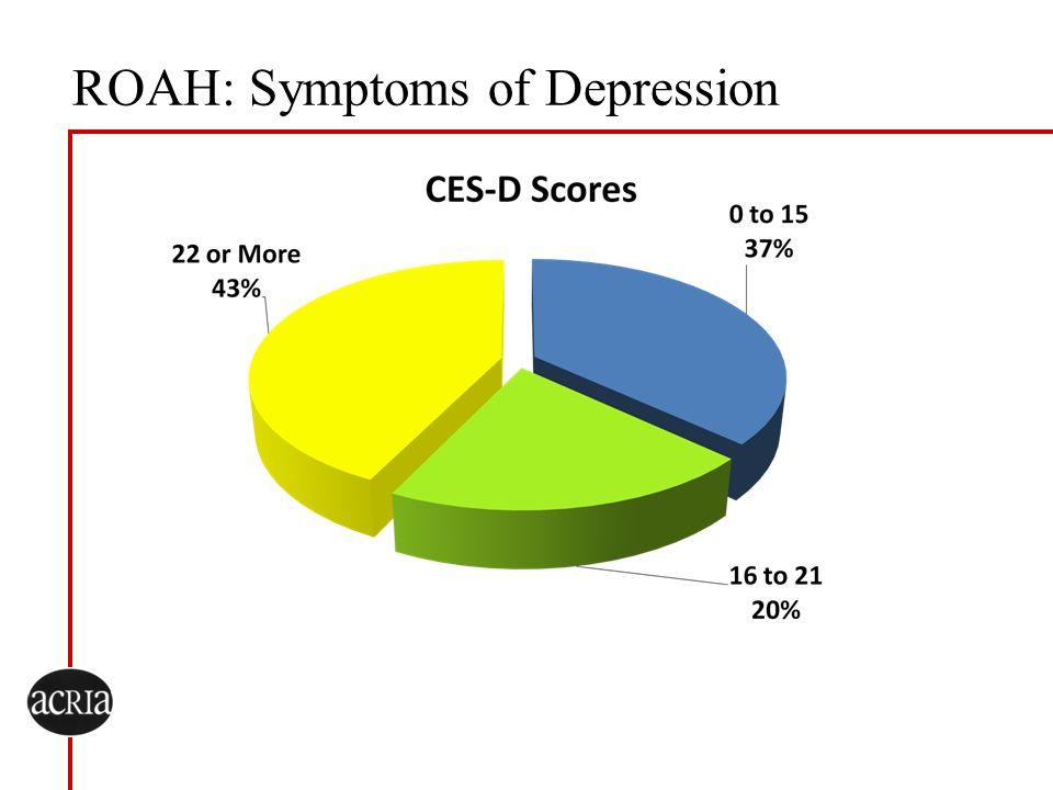 ROAH: Symptoms of Depression