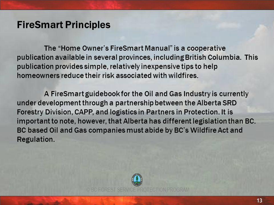FireSmart Principles