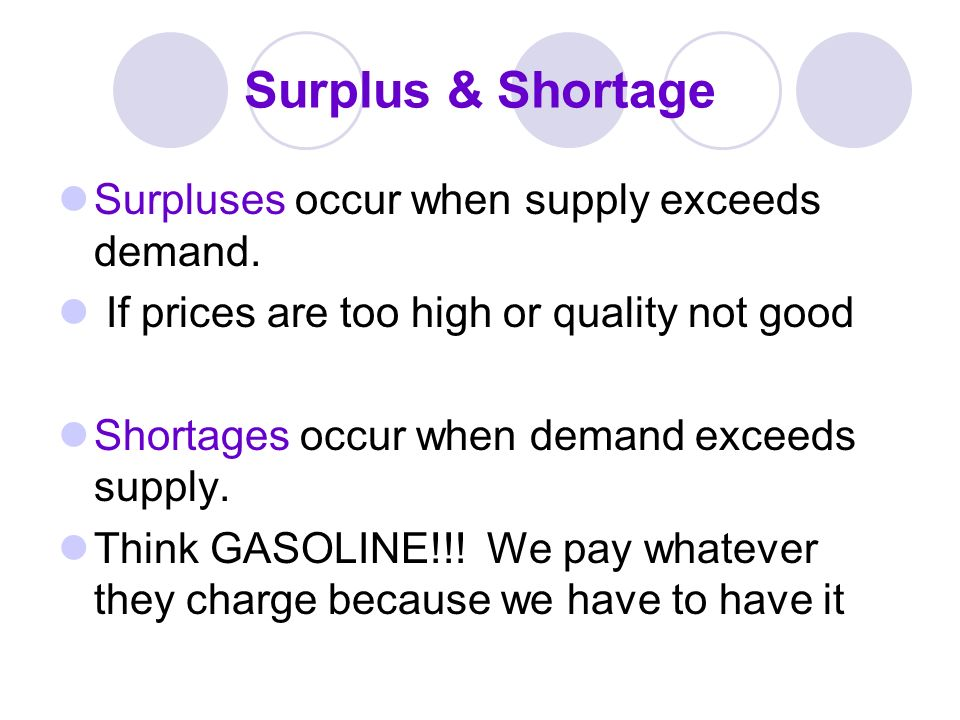 Surplus & Shortage Surpluses occur when supply exceeds demand.