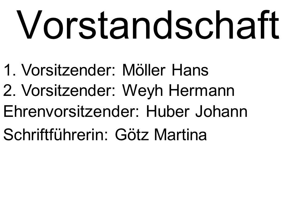 Vorstandschaft 1. Vorsitzender: Möller Hans