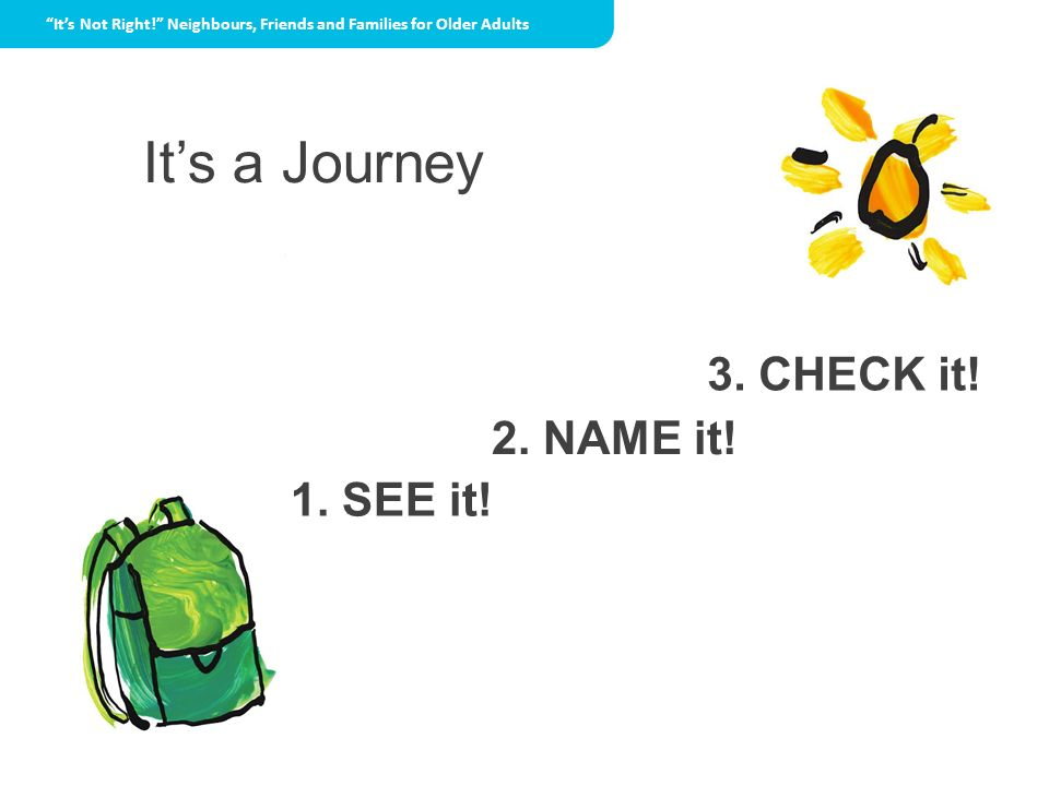 It's a Journey 3. CHECK it! 2. NAME it! 1. SEE it!