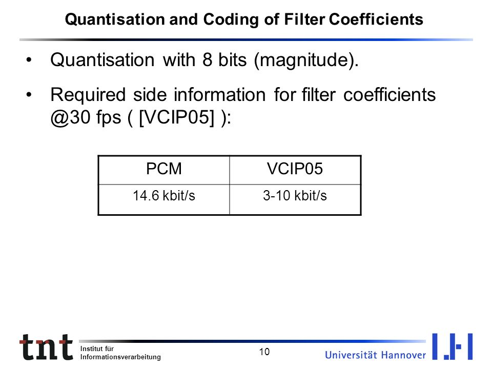 Quantisation and Coding of Filter Coefficients