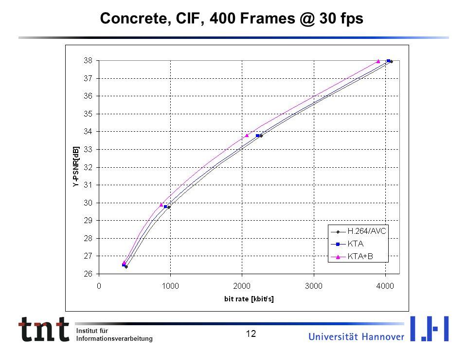 Concrete, CIF, 400 Frames @ 30 fps