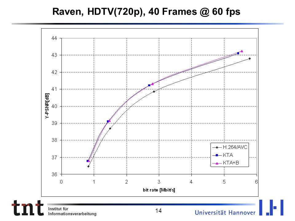 Raven, HDTV(720p), 40 Frames @ 60 fps