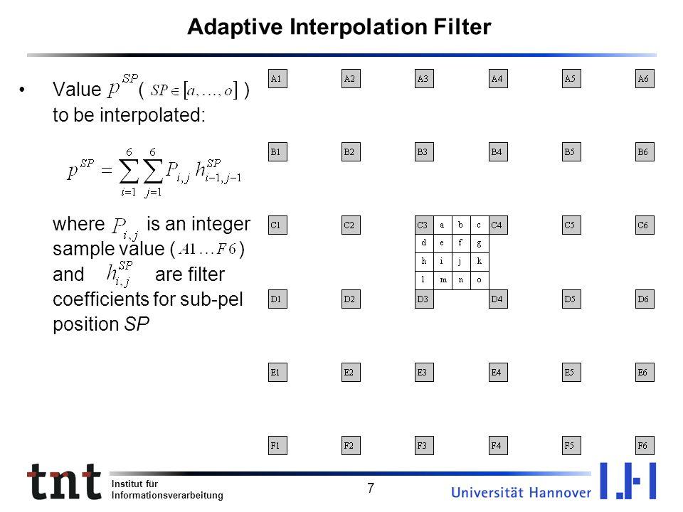 Adaptive Interpolation Filter