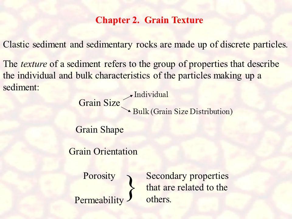 } Chapter 2. Grain Texture