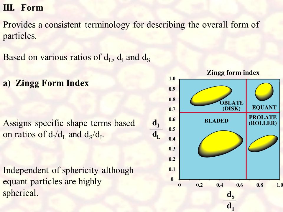 III. Form Provides a consistent terminology for describing the overall form of particles. Based on various ratios of dL, dI and dS.