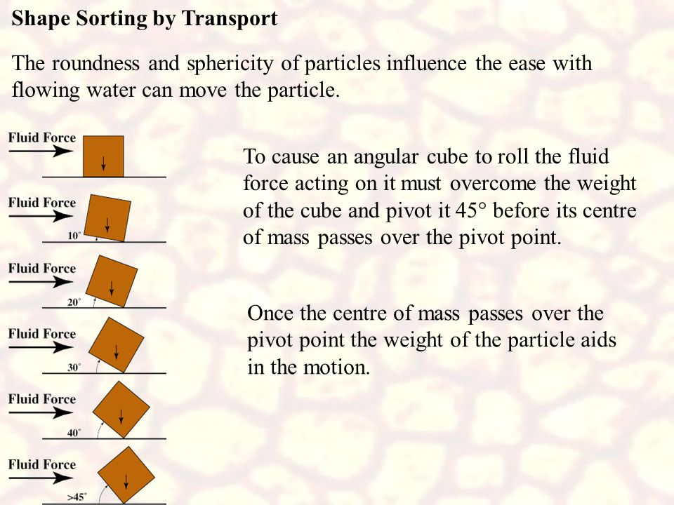 Shape Sorting by Transport