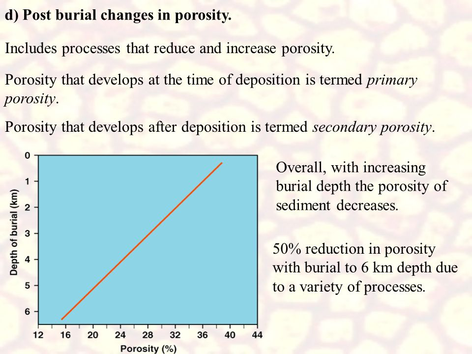 d) Post burial changes in porosity.