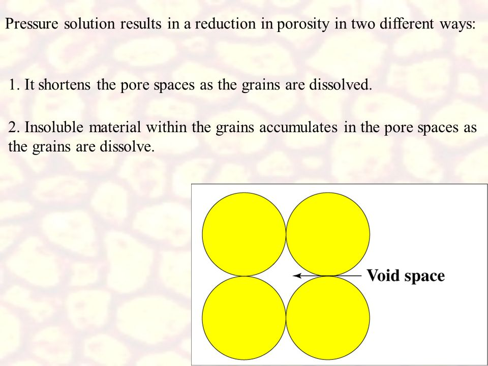 Pressure solution results in a reduction in porosity in two different ways: