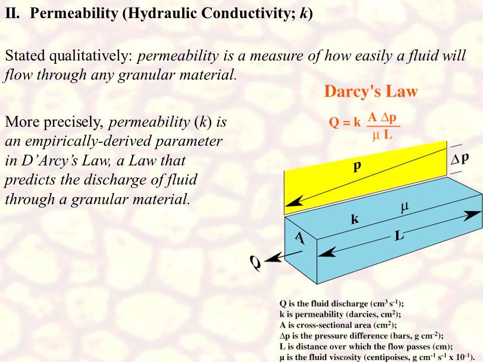 II. Permeability (Hydraulic Conductivity; k)