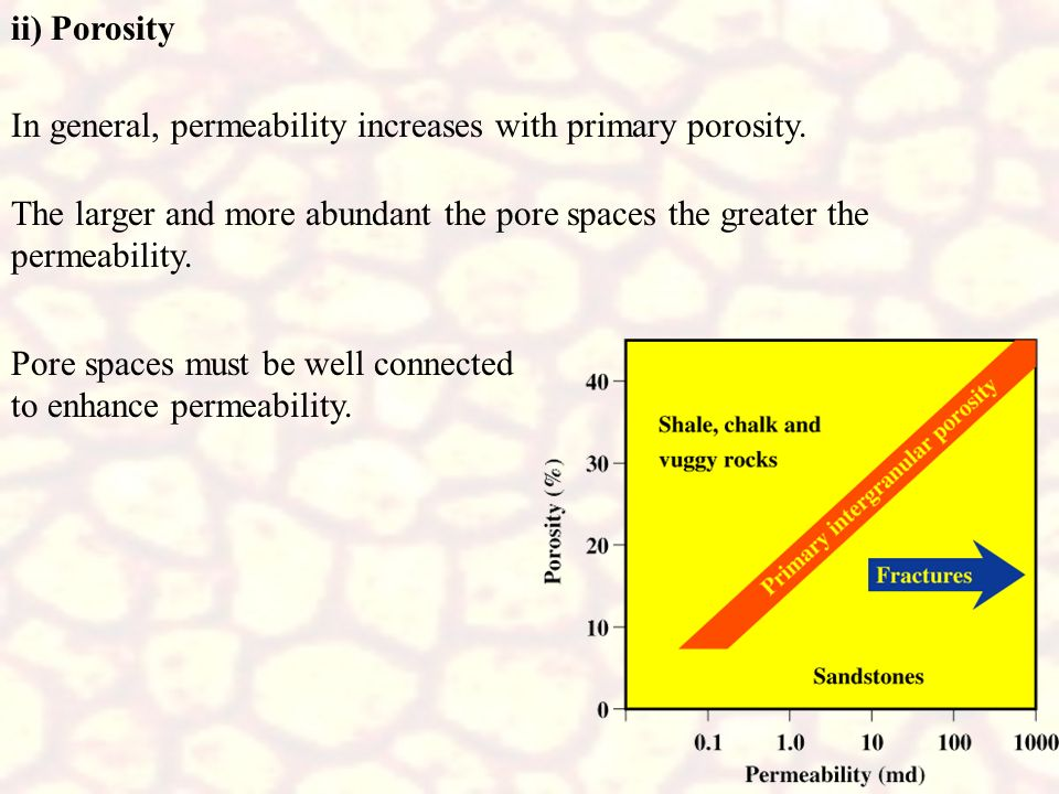 ii) PorosityIn general, permeability increases with primary porosity. The larger and more abundant the pore spaces the greater the permeability.
