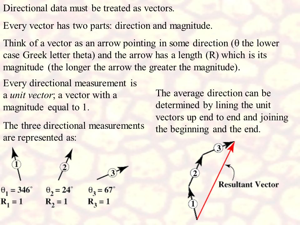 Directional data must be treated as vectors.