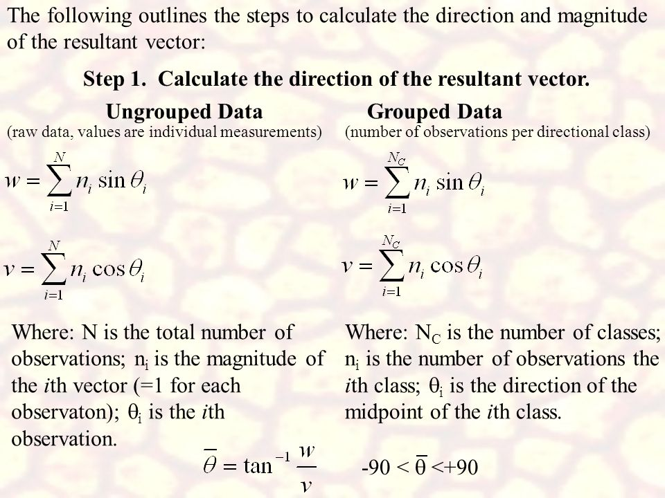 Step 1. Calculate the direction of the resultant vector.