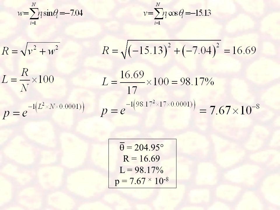 = 204.95° R = 16.69 L = 98.17% p = 7.67 ´ 10-8