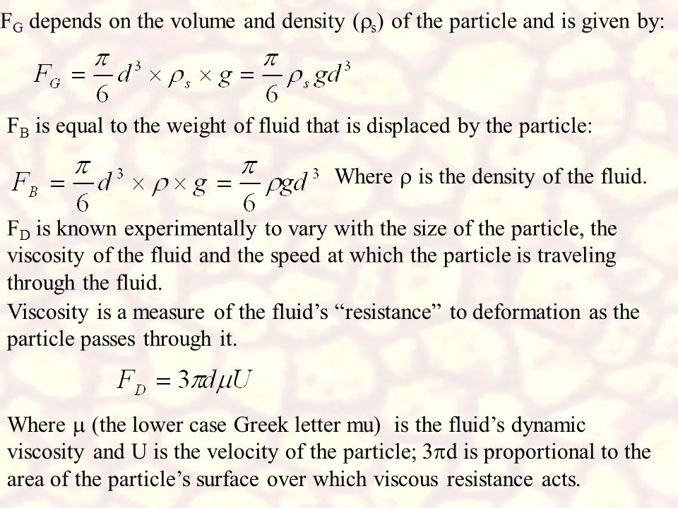 FG depends on the volume and density (rs) of the particle and is given by: