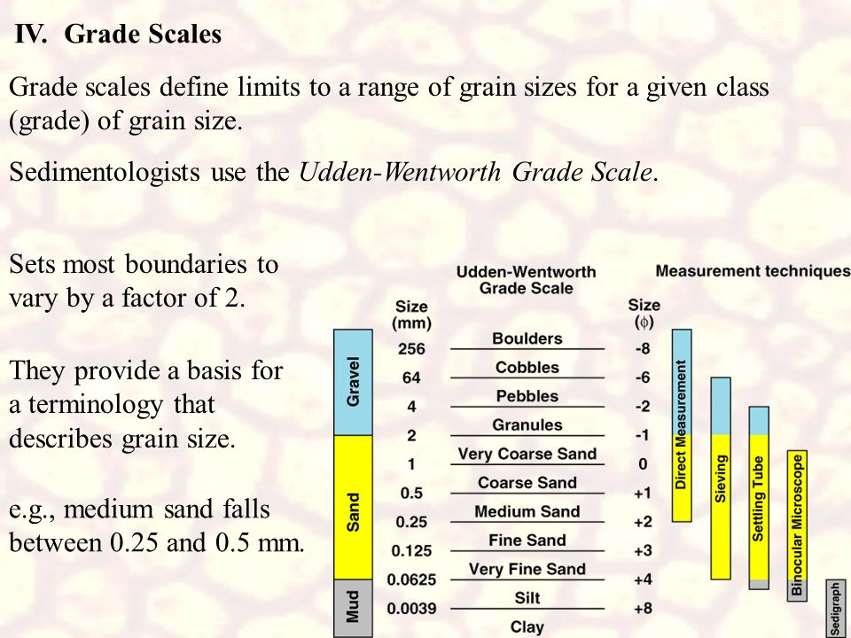 IV. Grade ScalesGrade scales define limits to a range of grain sizes for a given class (grade) of grain size.