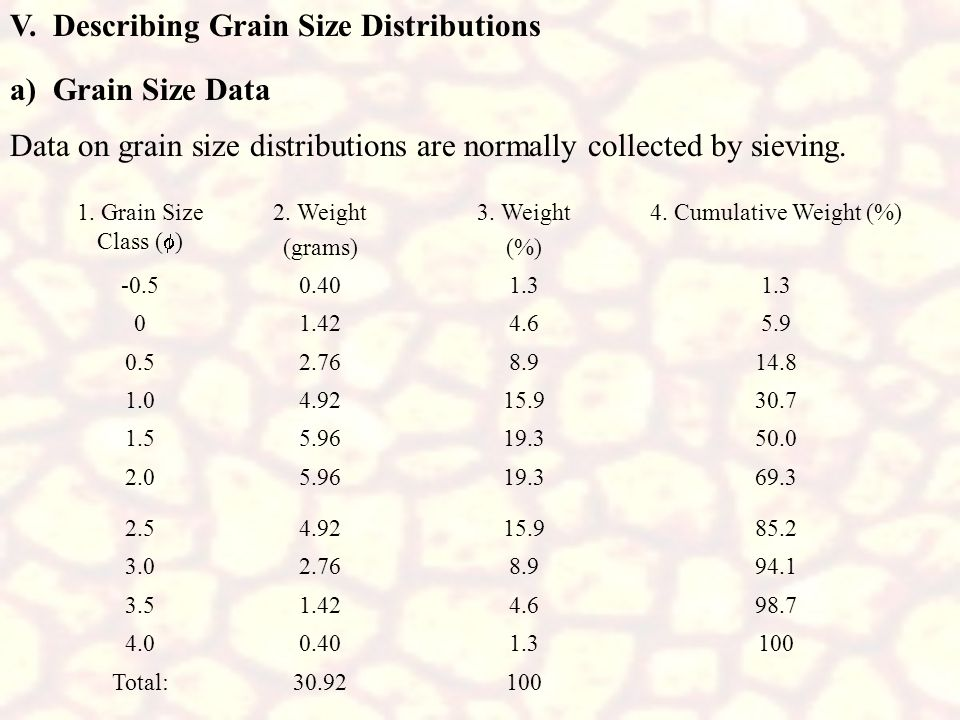 V. Describing Grain Size Distributions