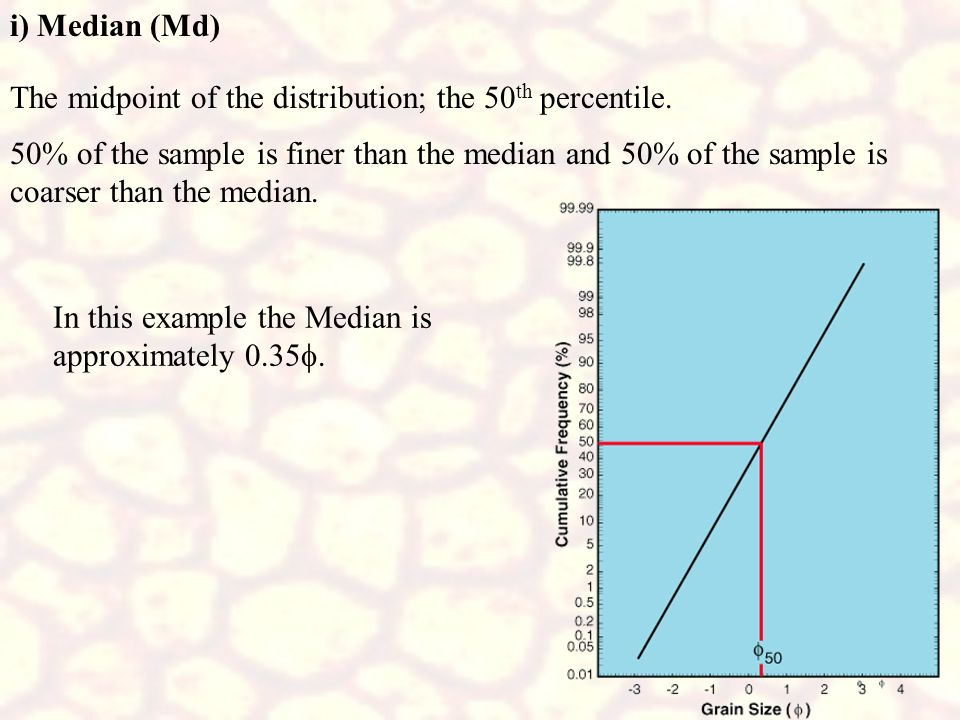 i) Median (Md) The midpoint of the distribution; the 50th percentile.
