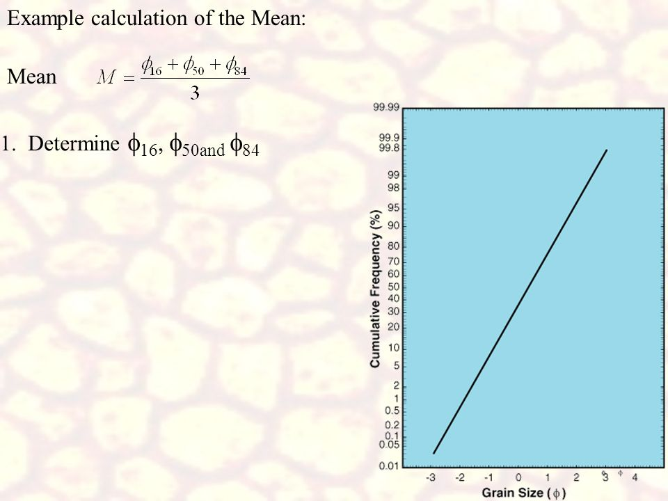 Example calculation of the Mean: