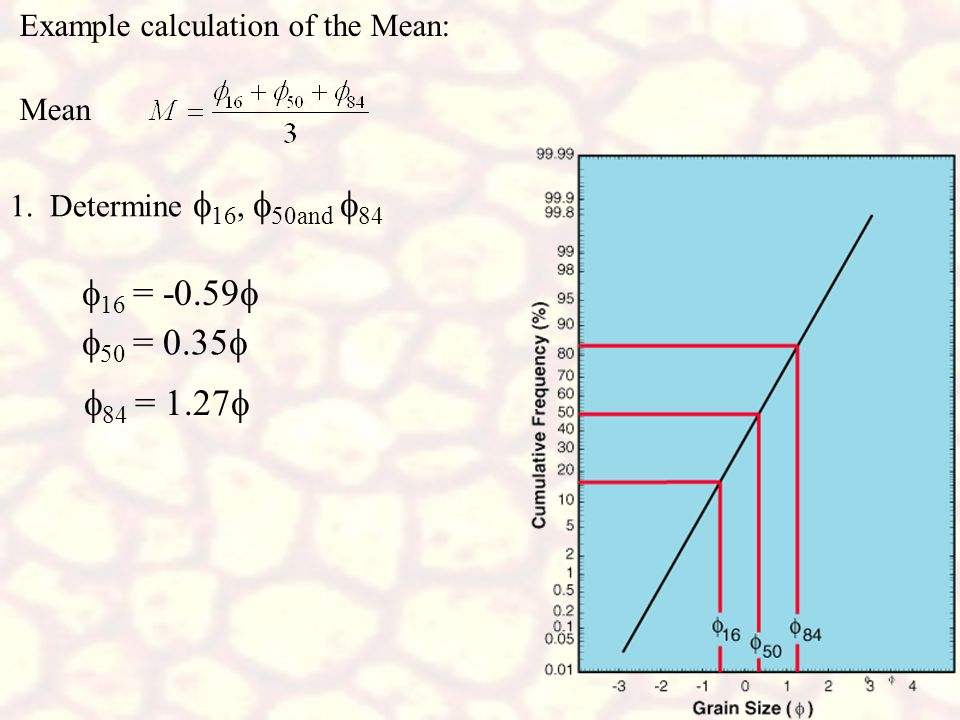f16 = -0.59f f50 = 0.35f f84 = 1.27f Example calculation of the Mean:
