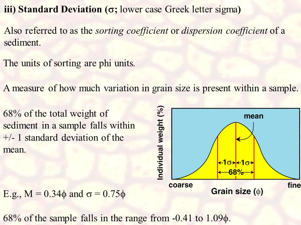 iii) Standard Deviation (s; lower case Greek letter sigma)