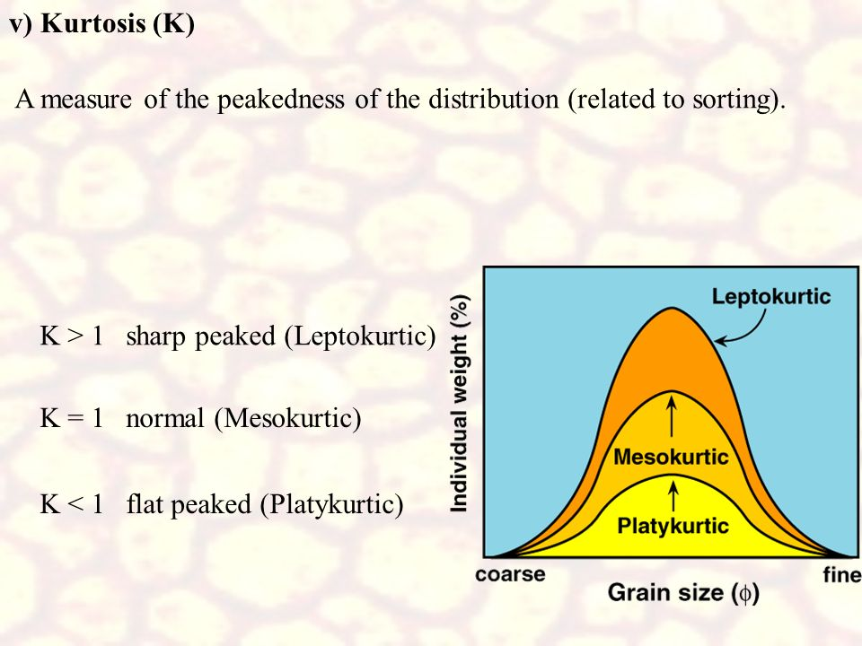 v) Kurtosis (K)A measure of the peakedness of the distribution (related to sorting). K > 1 sharp peaked (Leptokurtic)