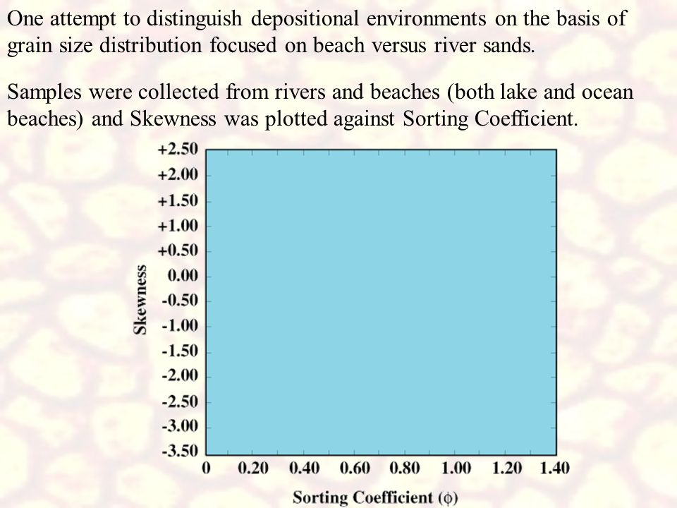 One attempt to distinguish depositional environments on the basis of grain size distribution focused on beach versus river sands.