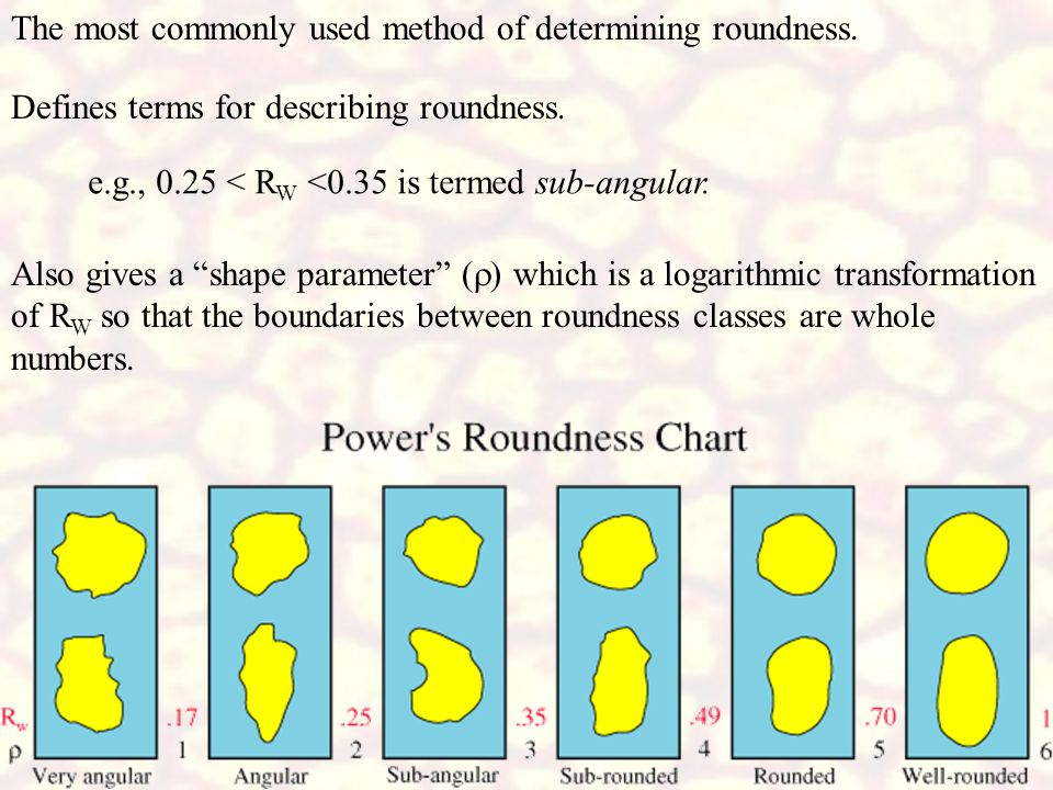 The most commonly used method of determining roundness.