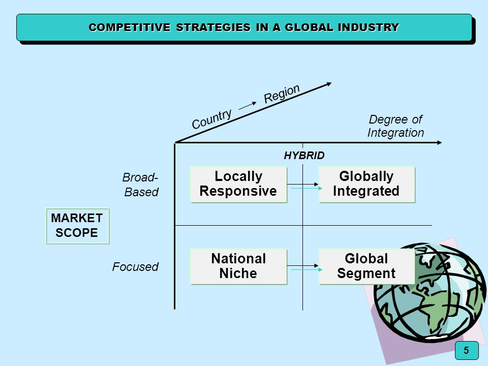 global niche strategy What is strategic niche management definition of strategic niche management: is the approach that focuses on investigating the experimental introduction of sustainable technologies using societal experiments (eg pilot plants, demonstration plants) in technology introduction in pursuit of.