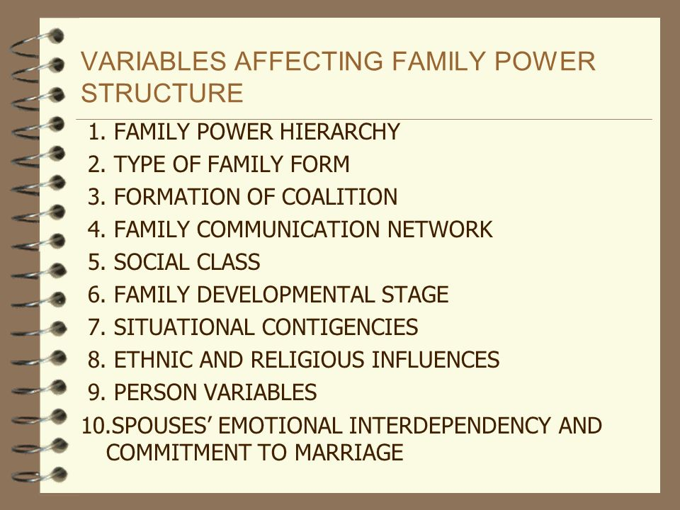 the role of family power structure Assigned gender-based roles and granted men a privileged position within the  family  relation to power structure within the family which is the focus of this.