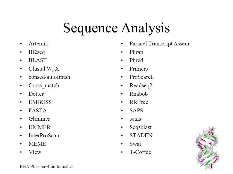 Sequence Analysis Artemis Bl2seq BLAST Clustal W, X consed/autofinish