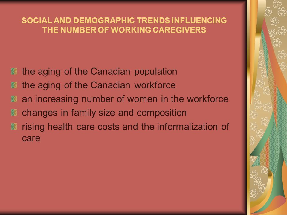 the aging of the Canadian population
