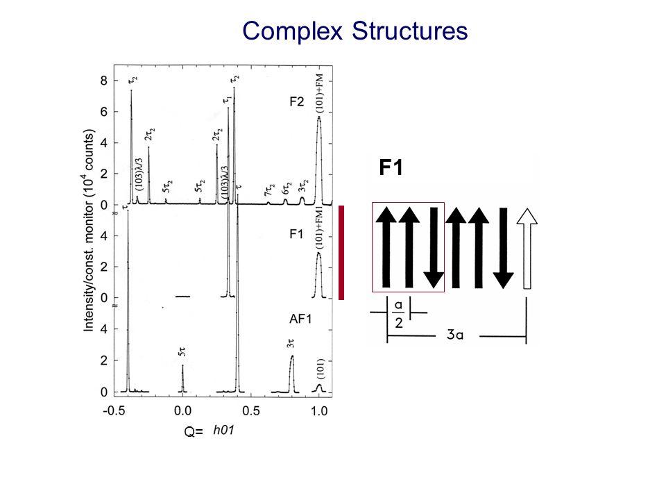 Complex Structures F1 Q=