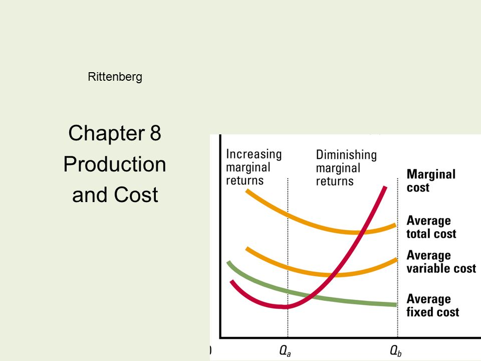 production and cost Chapter 7  production costs  microeconomics in context (goodwin, et al), 1 st edition (study guide 2008) chapter overview  chapter 7 begins a two-chapter sequence describing the activity of production.