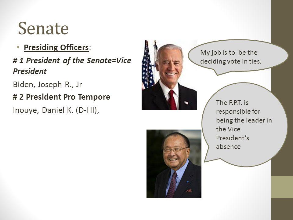 Congress Organization House Presiding Officer & Party