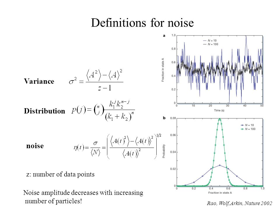 Definitions for noise Variance Distribution noise