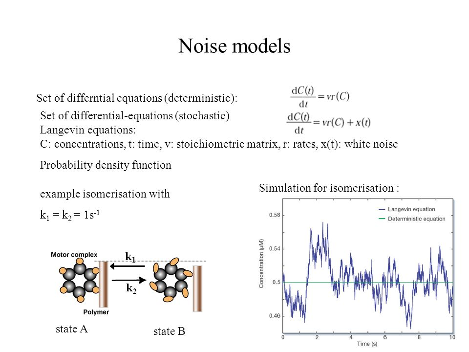 Noise models Set of differntial equations (deterministic):