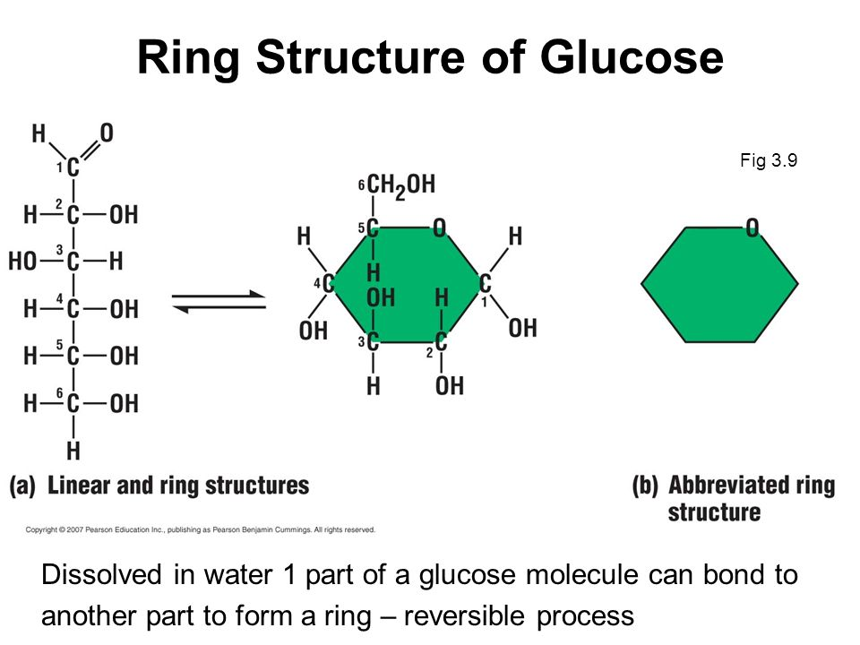 glucose and carbohydrates Glucose is by far the most common carbohydrate and classified as a monosaccharide, an aldose, a hexose, and is a reducing sugar it is also known as dextrose, because it is dextrorotatory (meaning that as an optical isomer is rotates plane polarized light to the right and also an origin for the d designation.