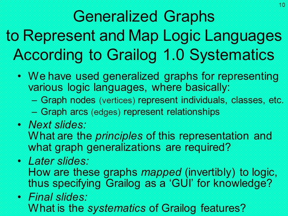 Generalized Graphs to Represent and Map Logic Languages According to Grailog 1.0 Systematics