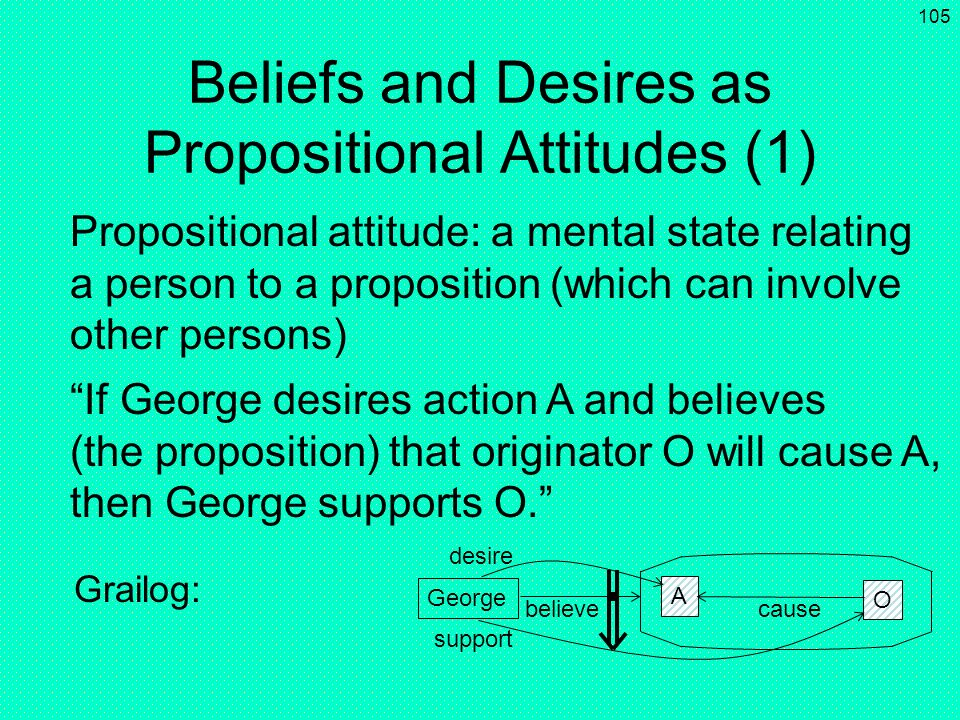 Beliefs and Desires as Propositional Attitudes (1)