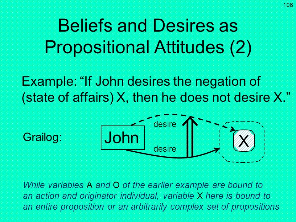 Beliefs and Desires as Propositional Attitudes (2)