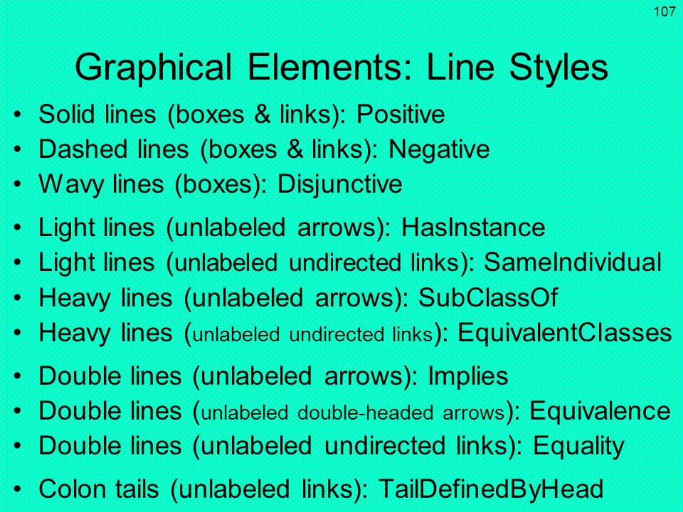 Graphical Elements: Line Styles