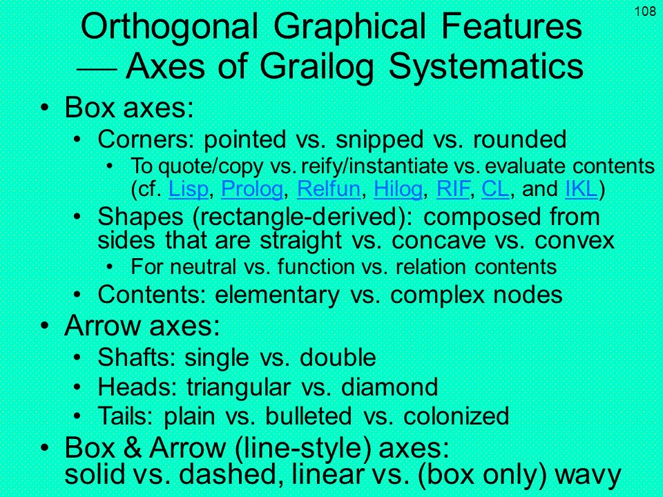 Orthogonal Graphical Features  Axes of Grailog Systematics