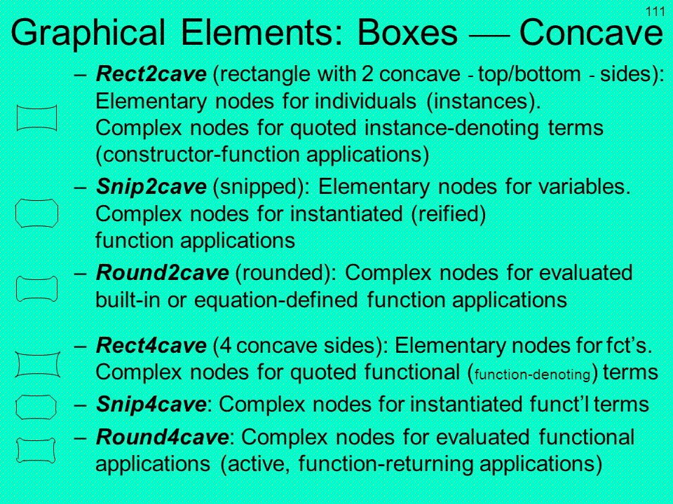 Graphical Elements: Boxes  Concave