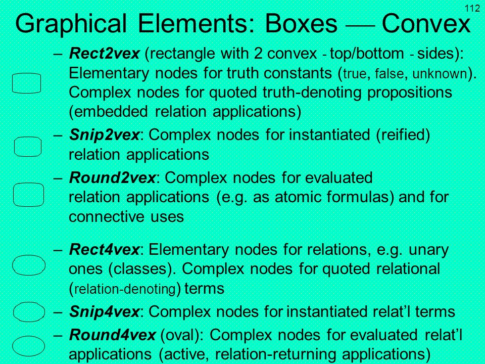 Graphical Elements: Boxes  Convex