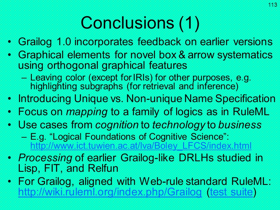 Conclusions (1) Grailog 1.0 incorporates feedback on earlier versions
