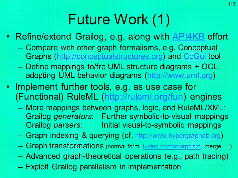 Future Work (1) Refine/extend Grailog, e.g. along with API4KB effort