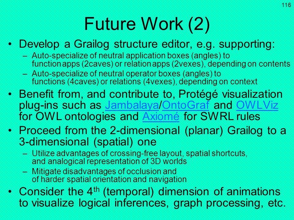 Future Work (2) Develop a Grailog structure editor, e.g. supporting: