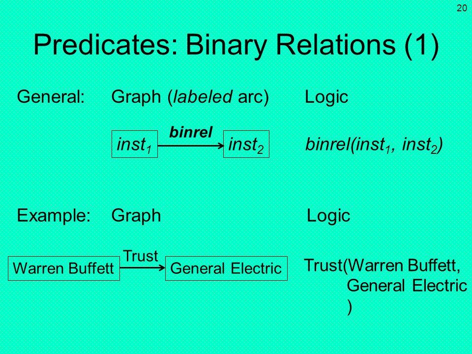 Predicates: Binary Relations (1)